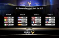 FIBA Mondiali Femminili U19 2017: sorteggio ad Udine per Italbasket, prima fase vs Cina, USA e Mali