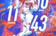 NBA 2016-17: nella notte NBA del 28 Febbraio Westbrook trascina OKC con la 30a tripla-doppia