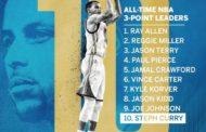 NBA 2016-17: notte del 5 Marzo NBA Pacers, Suns, Jazz e Wizards vincono all'ultimo secondo