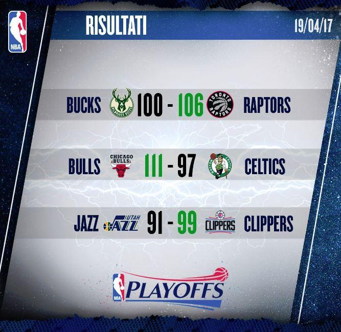NBA Playoffs 2017: la notte del 18 Aprile cosa succede hai Boston Celtics?