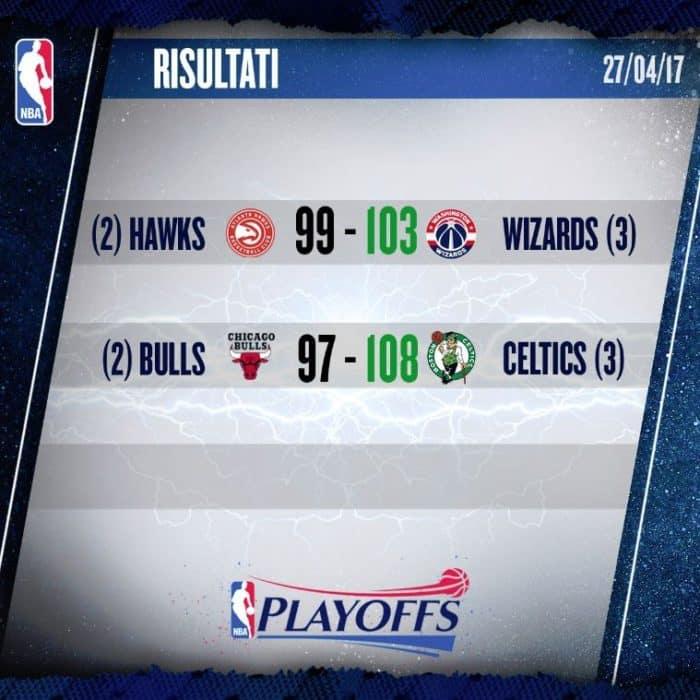 NBA Playoffs 2017: Aprile 27, decisivo il 4th per Boston che vince in rimonta