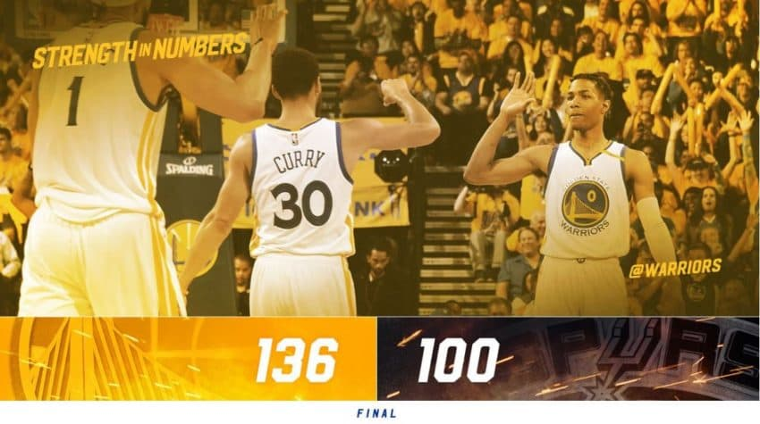 NBA playoffs 2017: no Leonard no-party, +36 e 2-0 Warriors
