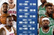 NBA Playoffs 2017: i Celtics espugnano la Quicken Loans Arena