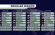 FIBA Champions League 2017-18: il girone della Sidigas Avellino con Oostende, Besiktas, Aris, Zielona Gora e CEZ Nymburk