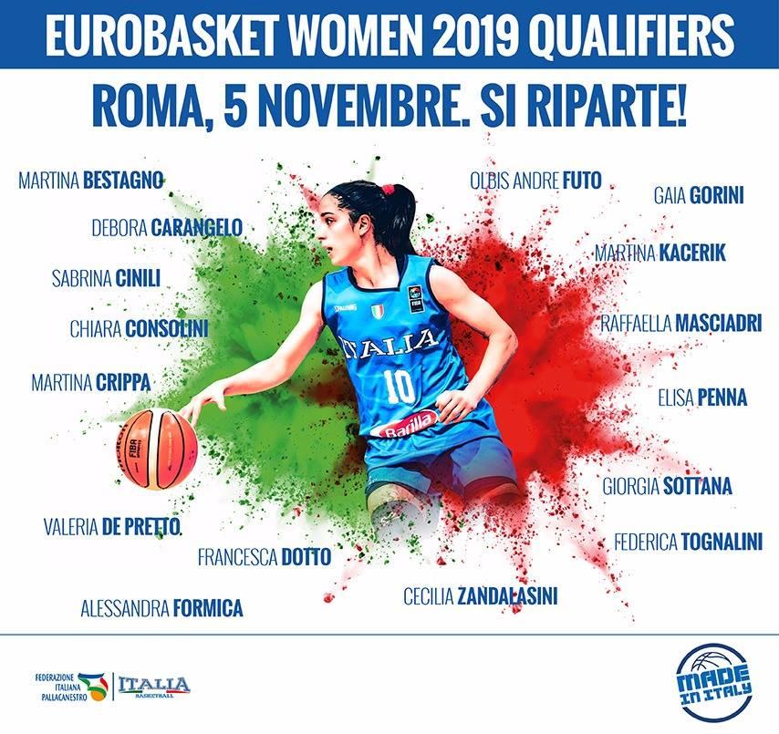 Nazionali 2017-18: domenica 5 novembre l'Italia Femminile si raduna a Roma per le gare di qualificazione