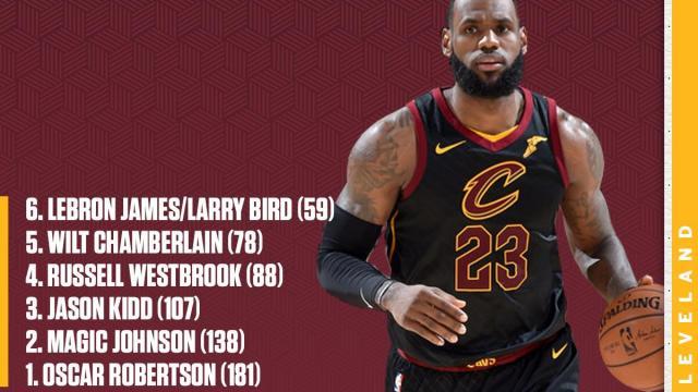 NBA 2017-18: nella notte del 14 Dicembre LeBron James guida i Cavs alla vittoria