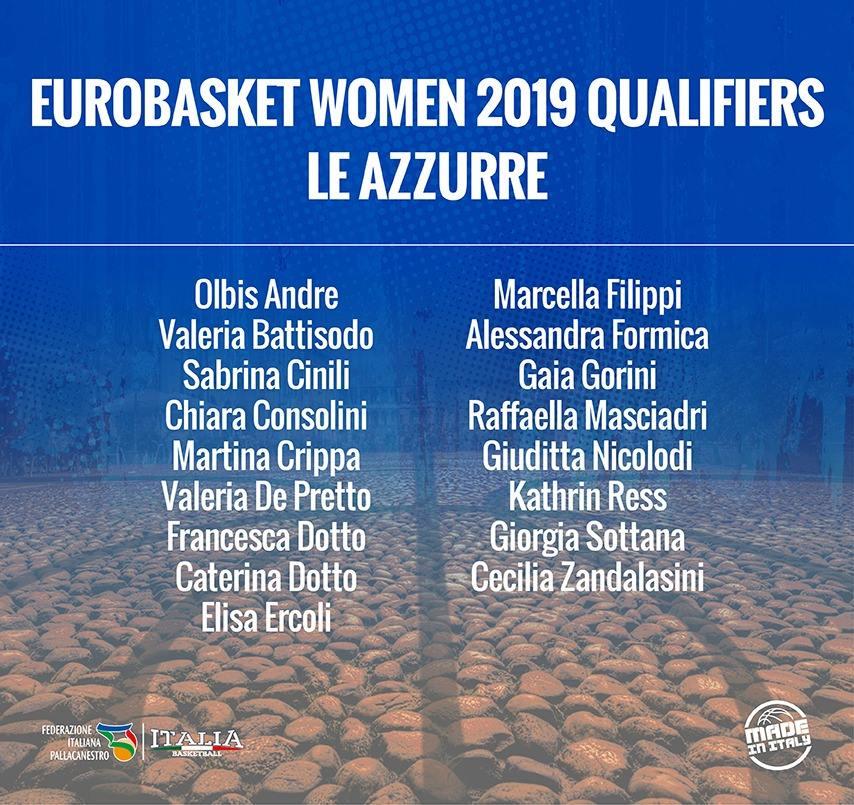 Nazionali 2017-18:  c'è anche Kathrin Ress nelle convocate per il doppio impegno dell'Italbasket Rosa vs Svezia e Macedonia