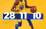 NBA 2017-18 nella notte del 25 Gennaio Kevin Durant guida i Warriors che travolgono i Timberwolves