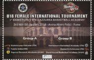 Giovanili Femminili 2017-18: via all'Arena Altero Felici al 1° BasketGirls Stellazzurra Basketball Academy
