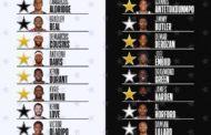 NBA 2017-18 le squadre dei due Team per l'All-Star Game di Los Angeles