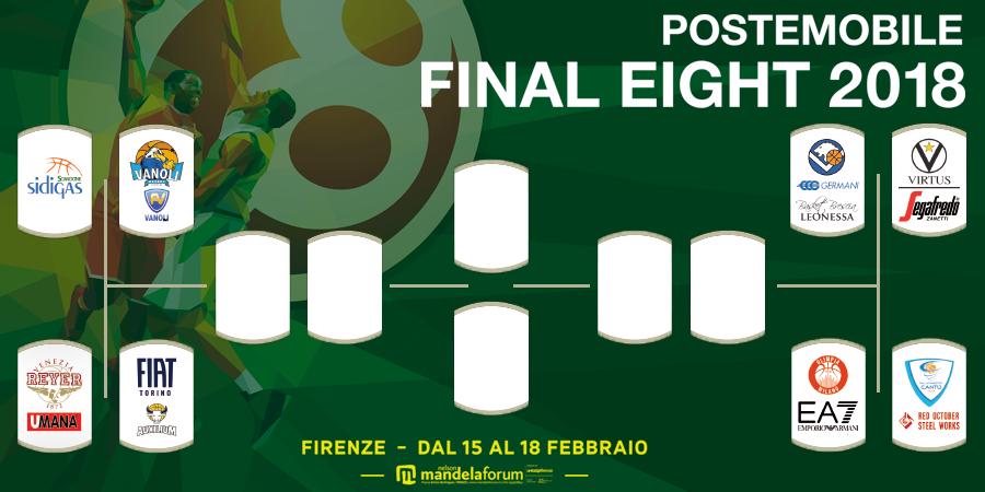 Lega A PosteMobile #FinalEight Coppa Italia 2018: la preview dell'ultimo quarto di finale Bologna-Brescia