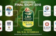 PosteMobile Final Eight 2019: otto damigelle per una corona in riva all'Arno, sarà una Finale tra Milano e Venezia?
