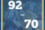 Lega A1 Femminile Round of Challenges Gu2to Cup 2017-18: le Lupebasket si fanno beffare sul finale da Napoli