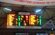 Lega A PosteMobile 2017-18: Reggio Emilia corsara a Pistoia con il punteggio di 74-78