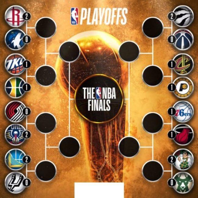 NBA Playoffs 2017-18 chiuse Gara-2, vincitori e vinti