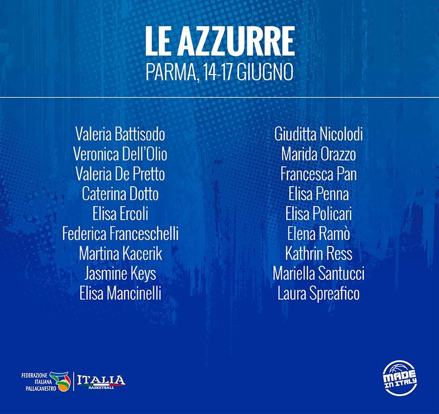 Nazionale Femminile 2017-18: dal 14 al 17 giugno a Parma raduno dell'Italbasket con Marco Crespi e le giovani promesse