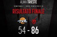 A2 Old Wild West playoffs 2018: l'Alma Trieste chiude la serie subito in casa della De'Longhi Treviso ed approda in finale