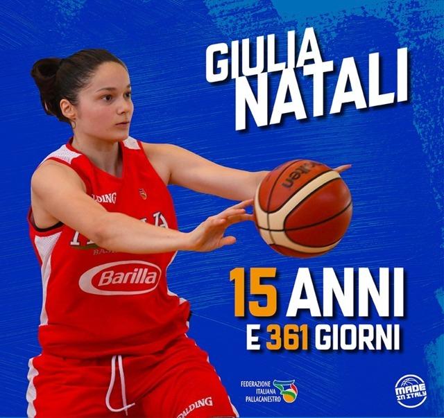 Nazionali Femminile 2017-18: chiuso il raduno dell'Italbasket Rosa a Parma con Marco Crespi soddisfatto anche di Giulia Natali
