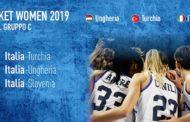 FIBA EuroBasket Women 2019: sorteggio effettuato per l'Italbasket Rosa che se la vedrà con Turchia, Slovenia ed Ungheria