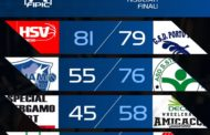 Basket in carrozzina #SerieAFipic 1^di ritorno 2018-19: il classico va all'invitta Briantea84 mentre Porto Torres cade a Varese, ok S.Stefano ed Amicacci Giulianova