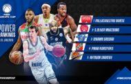 FIBA Europe Cup #Round2 #Game5 2018-19: derby in Lombardia tra Pallacanestro Varese e Dinamo Sassari che vale solo per il piazzamento nel girone