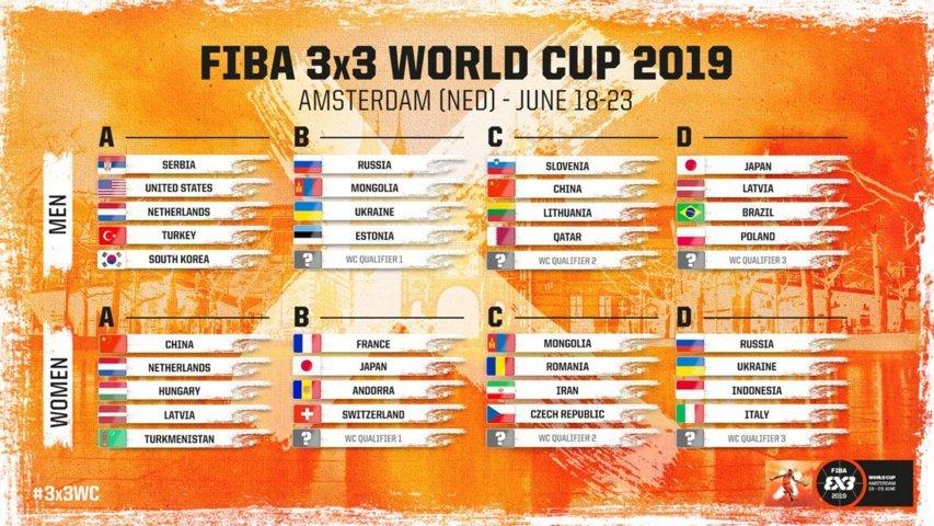 FIBA 3x3 World Cup 2019: sorteggio difficile per l'Italbasket campione del mondo in carica che in Olanda avrà vs Russia ed Ucraina