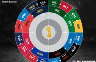 NBA 2018-19: Inside-out, le pulci al primo turno di playoff con il fattore D ed i buzzer antesignani