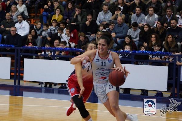 A2 Femminile girone Sud 11^di ritorno 2018-19: gli impegni di Magnolia Campobasso, AndrosBasket Palermo, Gruppo Stanchi Athena Roma, Elìte Roma