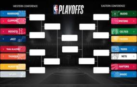 NBA Playoff 2019: Inside-out ovvero le pulci all'NBA, il volatone, l'ammainabandiera e il darwinismo dei playoff