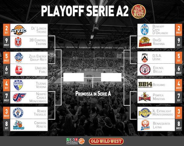 Lega Nazionale Pallacanestro 2018-19: riassunto della stagione regolare dei gironi Est ed Ovest con playoff e playout