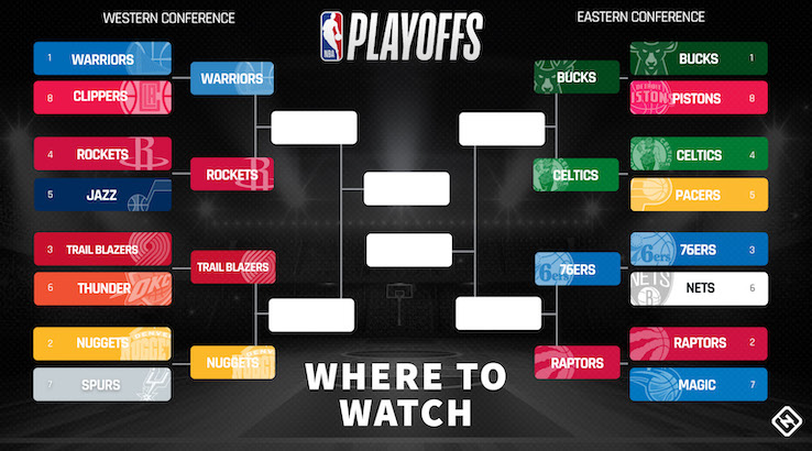 NBA playoff 2018-19:  what if? Non succede, ma se succede….