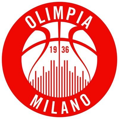Legabasket LBA Mercato 2019-20: le prime valutazioni sul mercato della nuova Olimpia, in attesa degli ultimi colpi