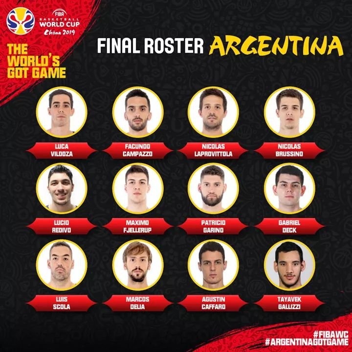 FIBA World Cup 2019: ecco a voi l'Argentina di