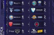 TriplaDoppia by All-Around.net 2019: 5^Puntata di TriplaDoppia con i temi del campionato LBA e delle coppe europee