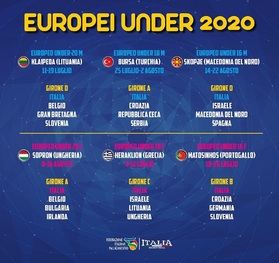 Nazionali 2019-20: stilati calendari e gironi per l'Italbasket maschile e femminile che in estate scenderanno in campo