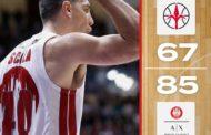 LBA Legabasket 3^ritorno 2019-20: Trieste si scioglie dopo due quarti, l'Olimpia Milano torna così alla vittoria