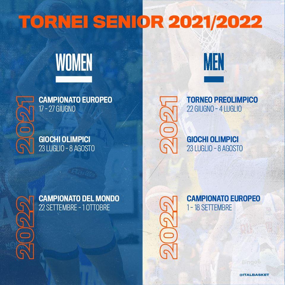 FIBA EuroBasket Men&Women 2020 21: ecco il nuovo calendario delle