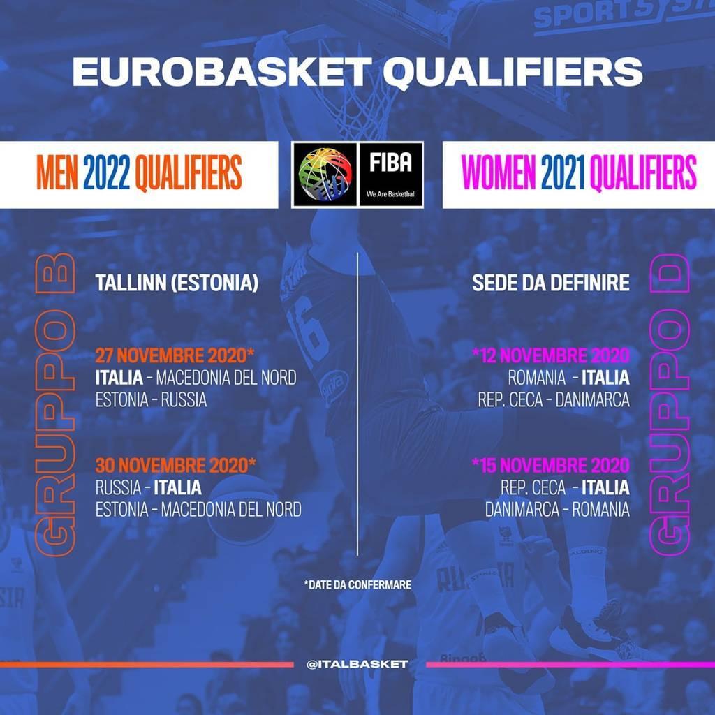 FIBA EuroBasket 2022 Qualifiers: Italbasket maschile nella bolla di Tallin, ItalbasketRosa tra 48 ore si saprà dove