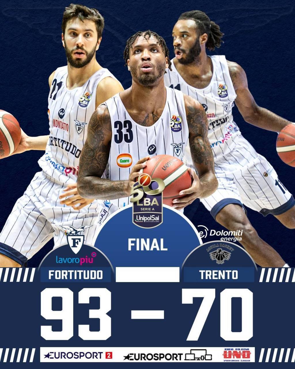 LBA Legabasket Unipolsai 3^ andata 2020-21: nel match tra Fortitudo Bologna e Dolomiti Energia Trentino ultime della classe prevale la F nettamente
