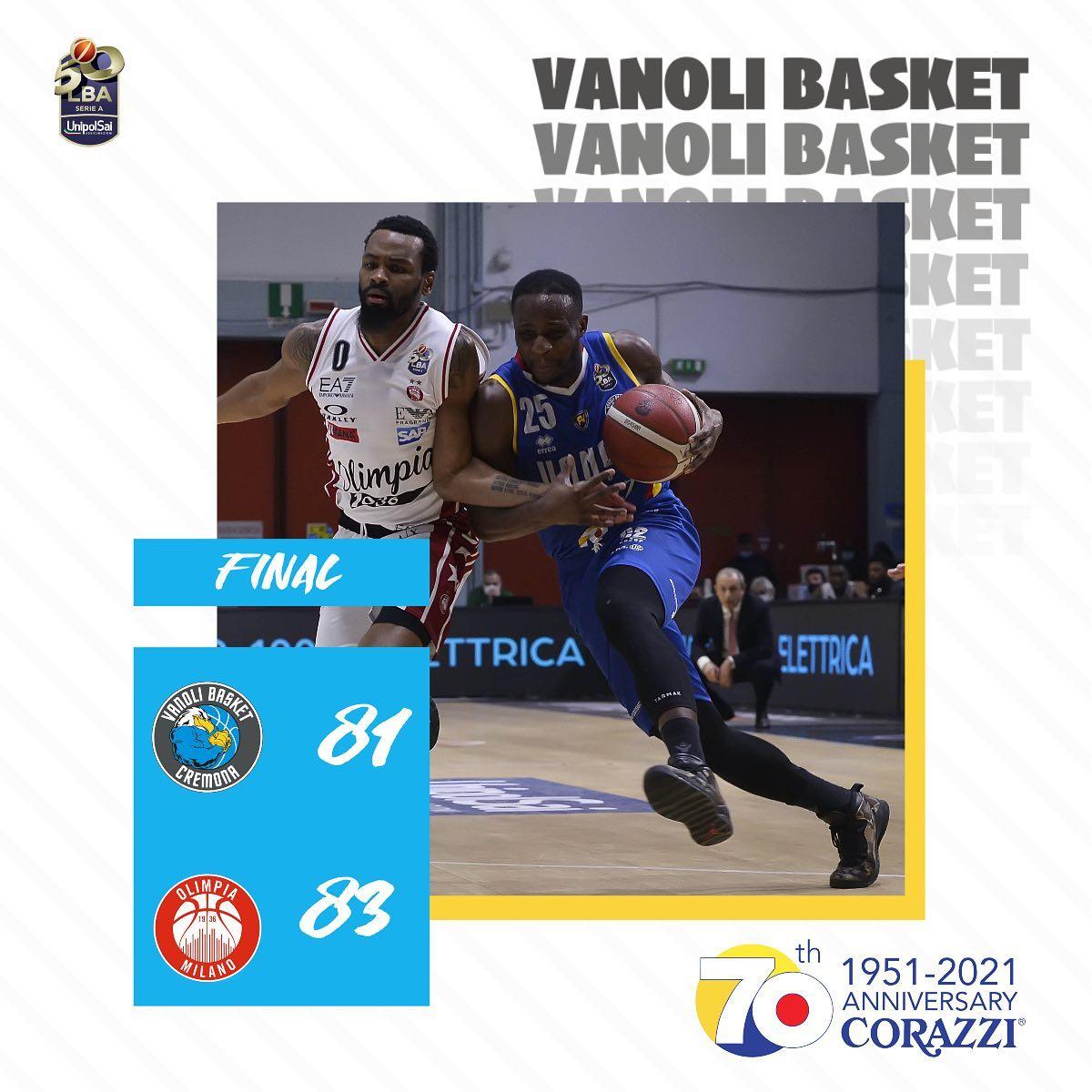LBA Legabasket recupero 15^ andata 2020-21: La pioggia di triple non premia la Vanoli Cremona. L'Olimpia Milano la spunta nel finale.