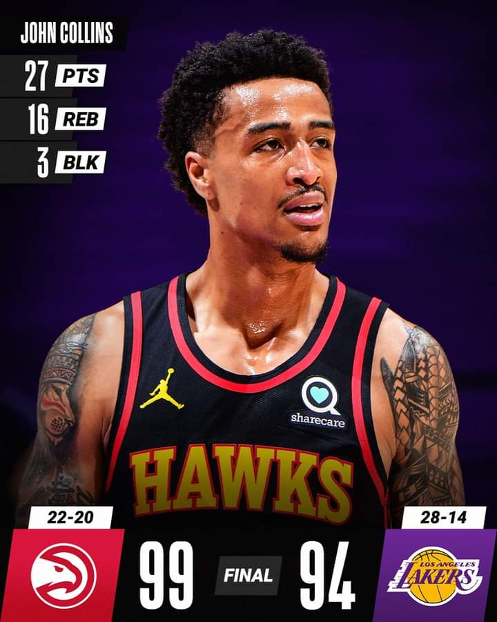 NBA Regular Season 2020-21: ottavo sigillo degli Atlanta Hawks vs i Los Angeles Lakers che perdono LeBron James, bene Philadelphia, Clippers, Bucks e Memphis Grizzilies