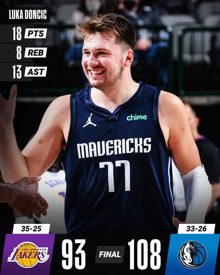 NBA Regular Season 2020-21: sempre Luka Doncic con i Dallas Mavericks che di nuovo battono i Los Angeles Lakers, ok anche Timberwolves, Knicks, Nuggets, Spurs, Bucks, Heat e Pacers