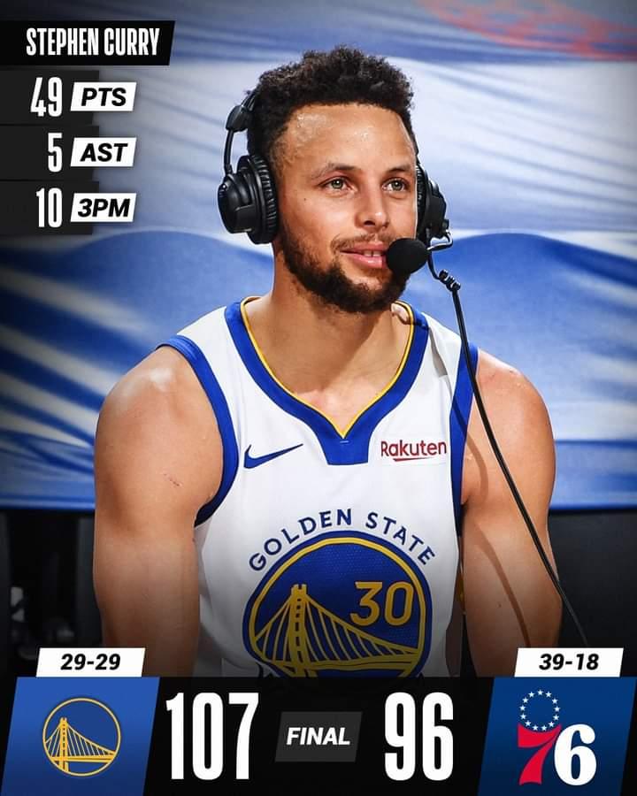 NBA Regular Season 2020-21: ancora Warriors con uno Steph Curry stellare, vincono anche Suns, Nuggets, Wizards, Bulls, Heat, Spurs, Pistons ed Utah Jazz
