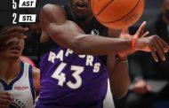 NBA Regular Season 2020-21: storico crollo dei Golden State Warriors vs i Toronto Raptors, sempre bene Jazz, Bucks, Suns, Lakers, Celtics, Grizzlies, Hawks, Mavericks ed Hornets