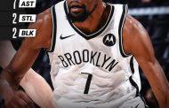 NBA Regular season 2020-21: i Brooklyn Nets escono dal tunnel vs i Nuggets mentre Russell Westbrook fa la 181^ tripla-doppia, ok Wizards, Warriors, Blazers, Sixers, Jazz e Grizzlies