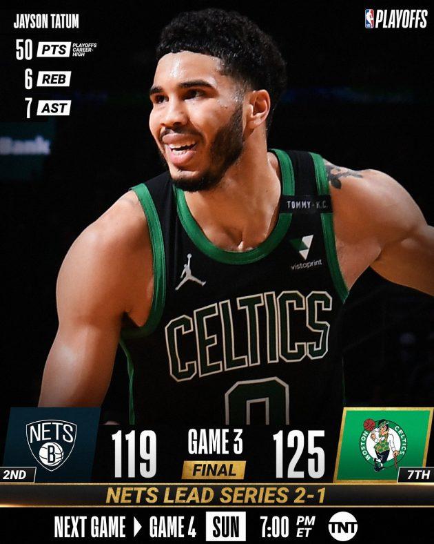 NBA Playoffs #Gara3 2021: gli Atlanta Hawks sorprendono i New York Knicks, Boston Celtics alla riscossa vs Brooklyn Nets e Dallas Mavericks KO in casa vs Los Angeles Clippers