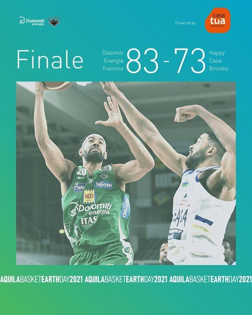 LBA UnipolSai recupero 14^ ritorno 2020-21: la Dolomiti Energia Trentino ipoteca i Playoffs per il 6° anno di fila, l'Happy Casa Brindisi abbandona il sogno del 1° posto in classifica