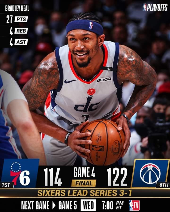 NBA Playoffs Gara4 2021: match dell'orgoglio per i Washington Wizards vs Philadelphia Sixers mentre gli Utah Jazz regolano i Memphis Grizzlies, le serie vanno 3-1