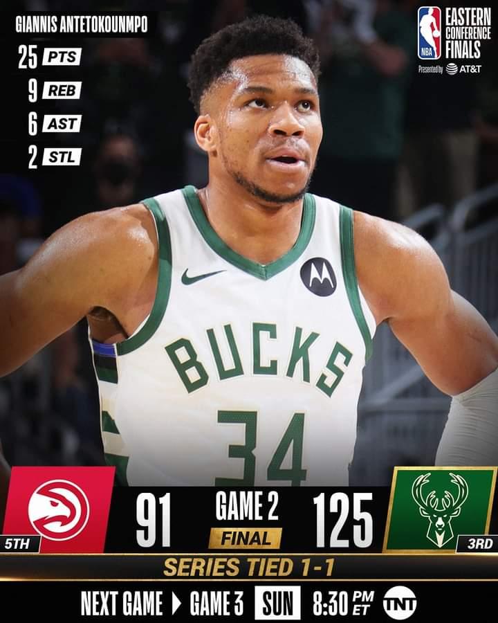 NBA Playoffs #Gara2 Finali Est 2021: logica reazione dei Milwaukee Bucks sempre in casa dopo #Gara1, annientati gli Atlanta Hawks per 125-91