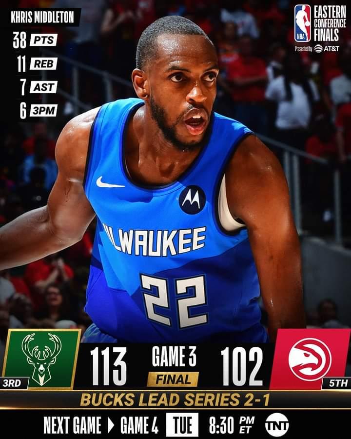 NBA Playoffs #Gara3 Finali Est 2021: Milwaukee Bucks vincono sul campo degli Atlanta Hawks con un grande Khris Middleton ed ora conducono la serie 2-1